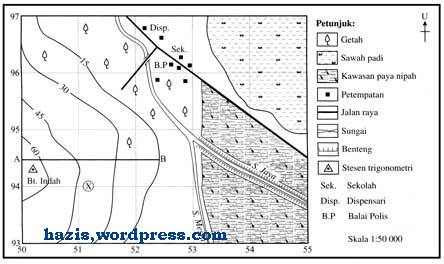Simbol Peta Topografi
