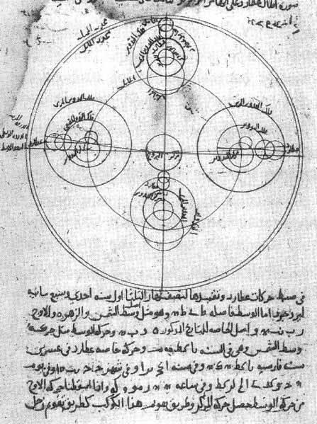 Sebuah sketsa astronom muslim Ibn al-Shatir (1304-1375) tentang pergerakan planet Merkurius.