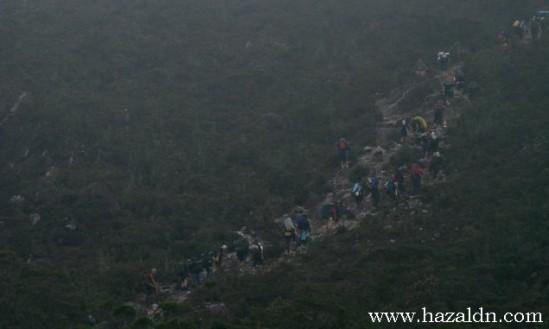 mendaki gunung tahan