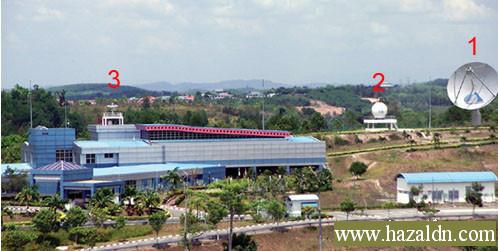 MGRS_Satelit Remote Sensing di Temerloh Pahang