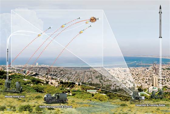 1c4797484-rads-iron-dome-infographic-streams_desktop_medium
