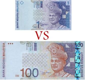 duit-kertas-rm1