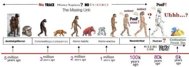 Hasil carian imej untuk 10 keturunan bukan manusia yang menghuni bumi sebelum adam